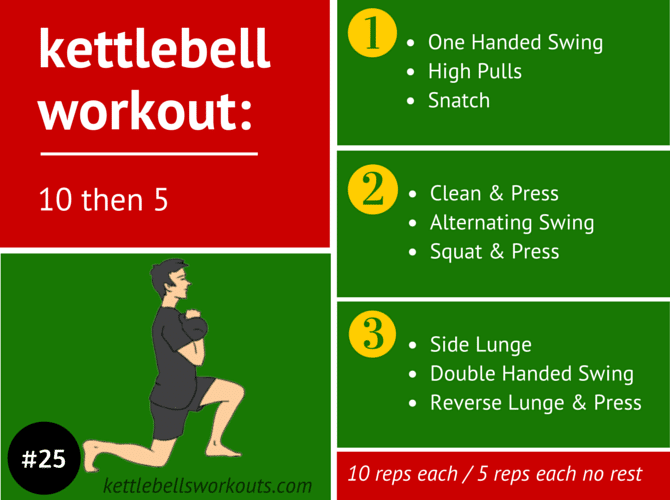 10 to 5 Kettlebell Workout