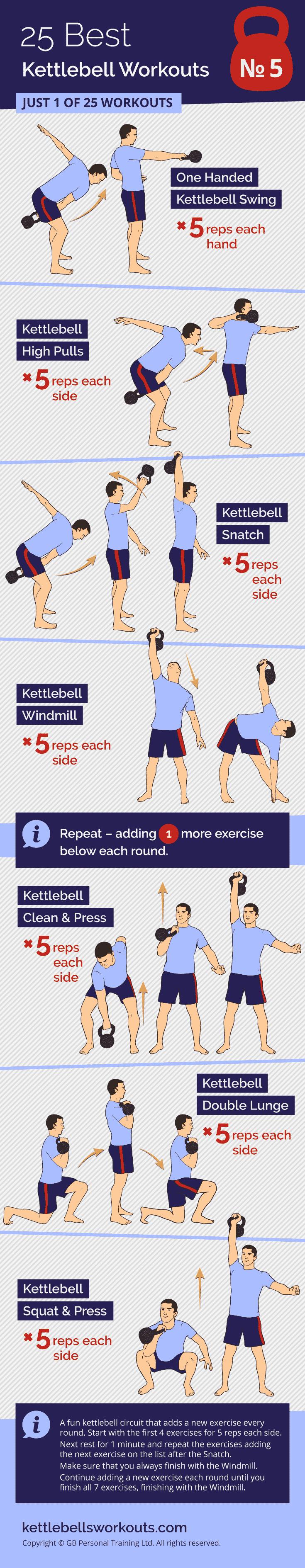 5 Step Kettlebell Workout Ladder