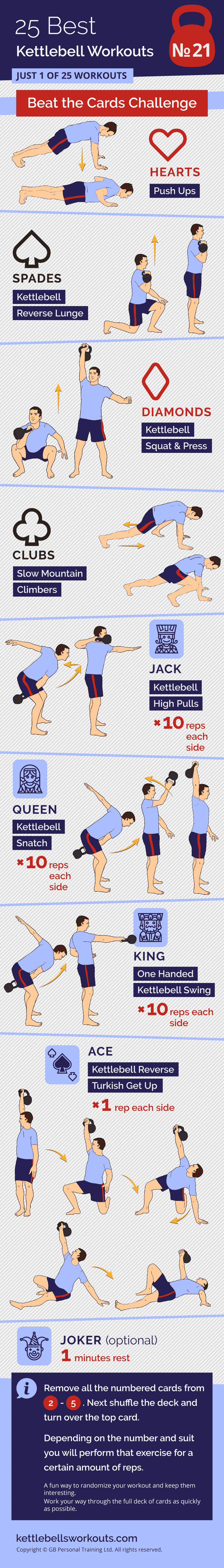 Beat the Cards Kettlebell Challenge
