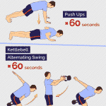 Big Circuit Kettlebell Workout