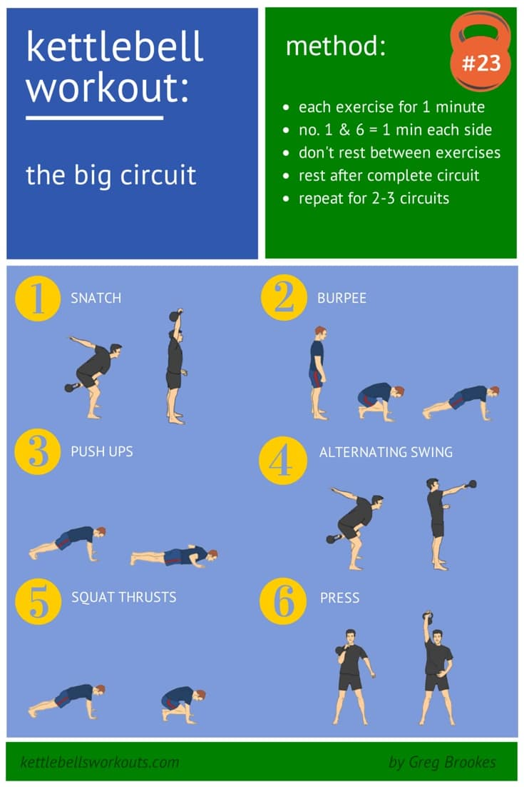 Big Kettlebell Circuit
