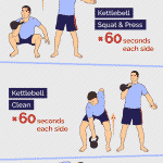 Burping Workout
