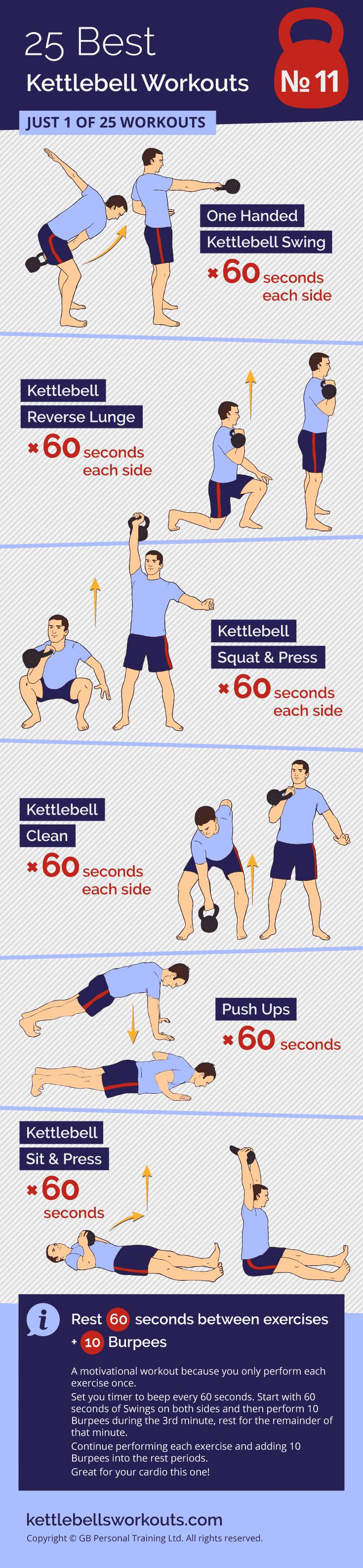 Burping Kettlebell Workout