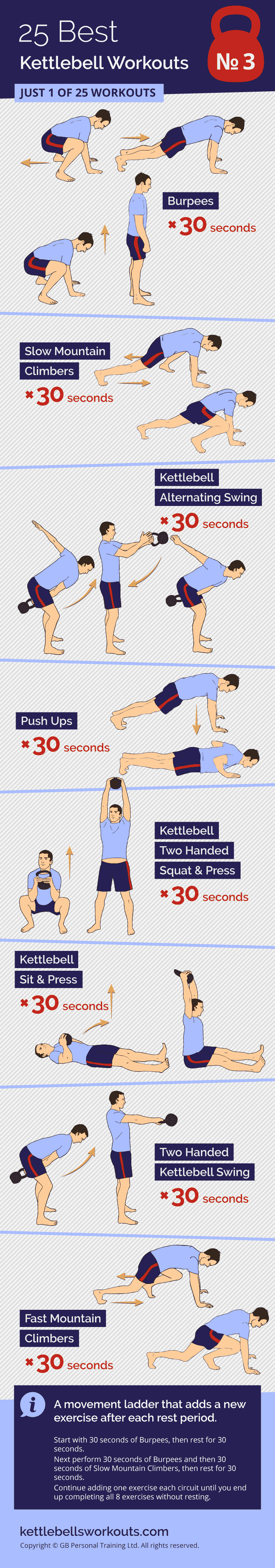 Climb to Fitness with Kettlebells