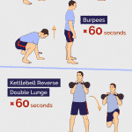 Double Trouble KB Workout