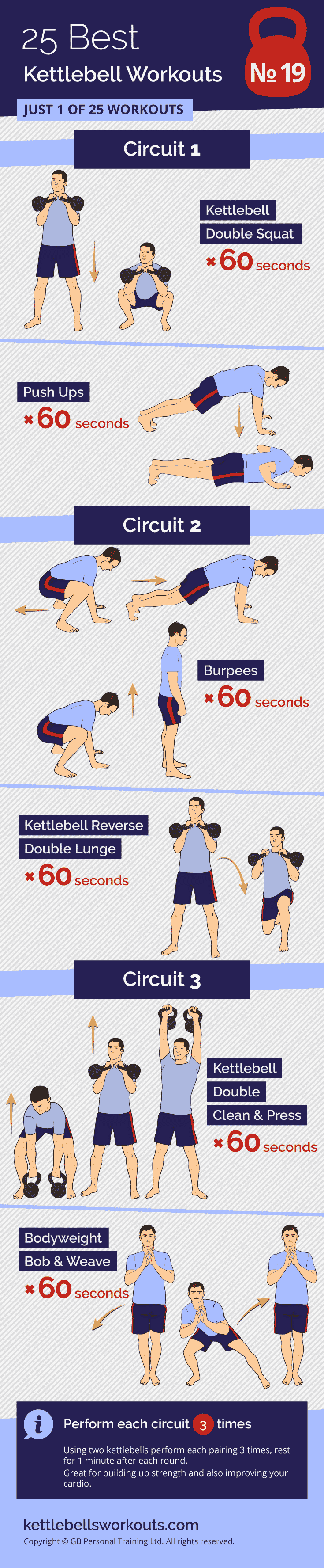 Double Trouble Kettlebell Workout