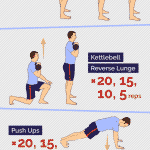 Take Five Kettlebell Circuit