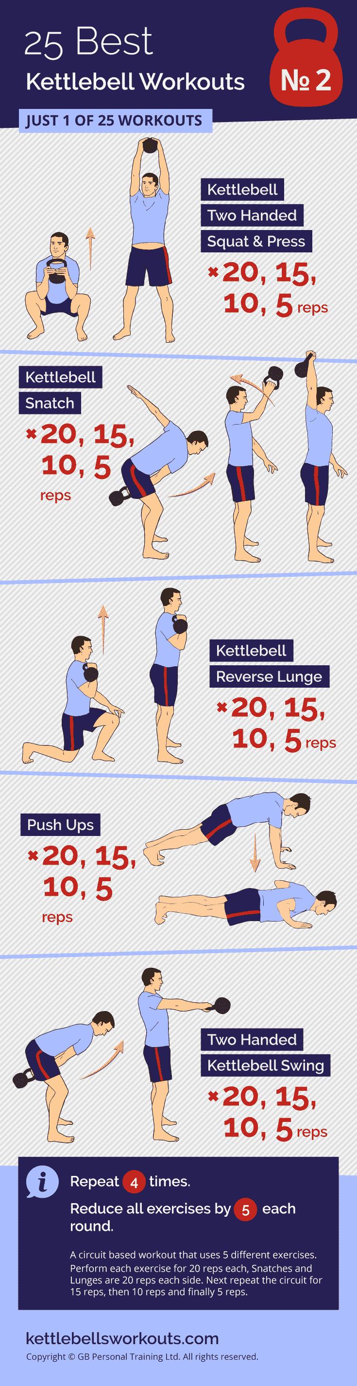 Take Five Kettlebell Circuit