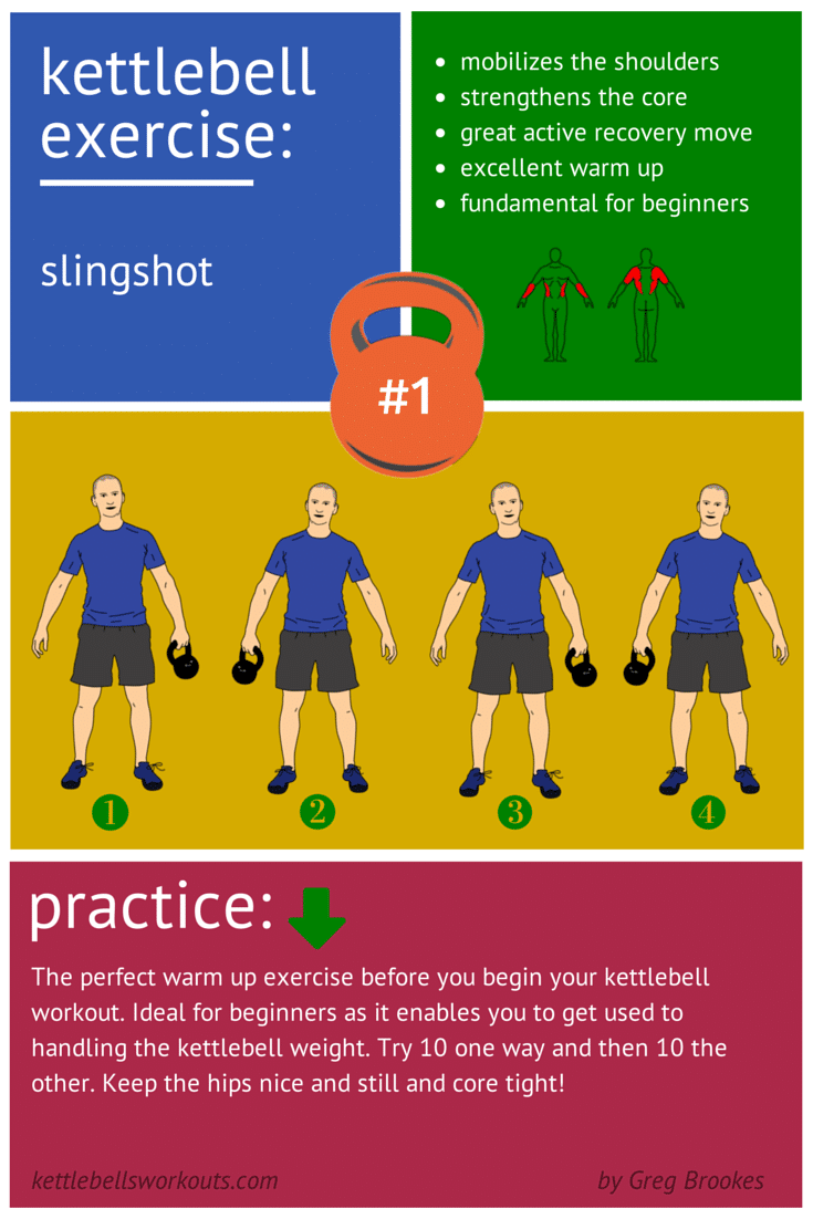 Kettlebell Slingshot Or Around The Body Pass Watch The Video