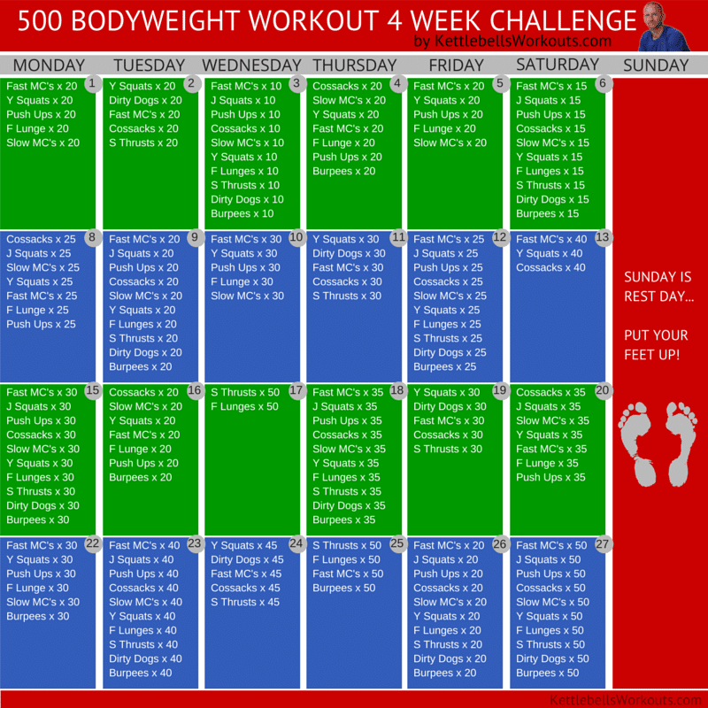 Join Me Online For The 500 Bodyweight Workout 4 Week Challenge
