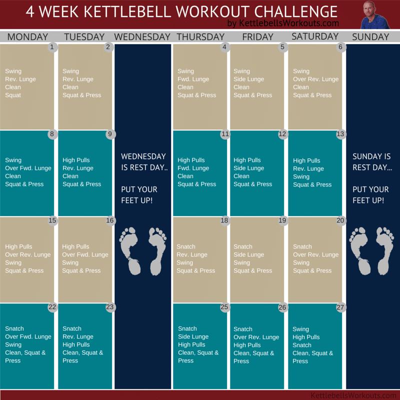 4 Week Kettlebell Workout Challenge