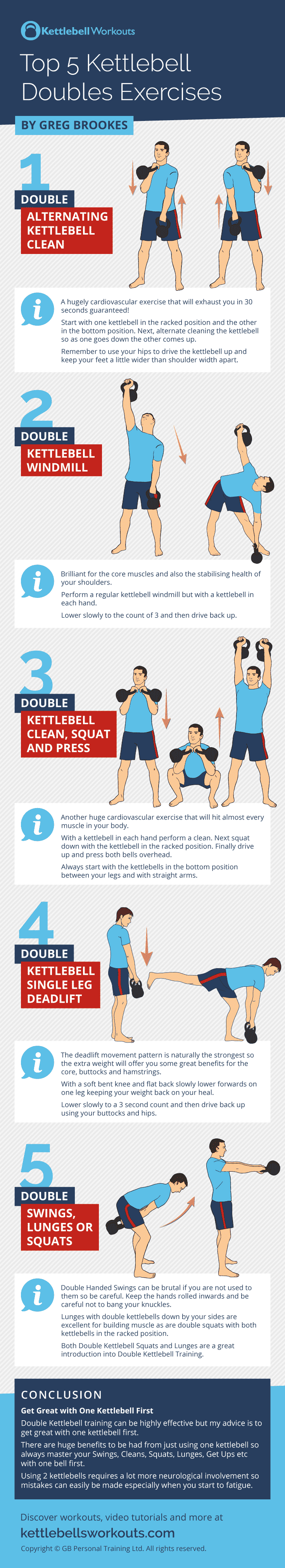 Top 5 Kettlebell Doubles Exercises Plus Workout