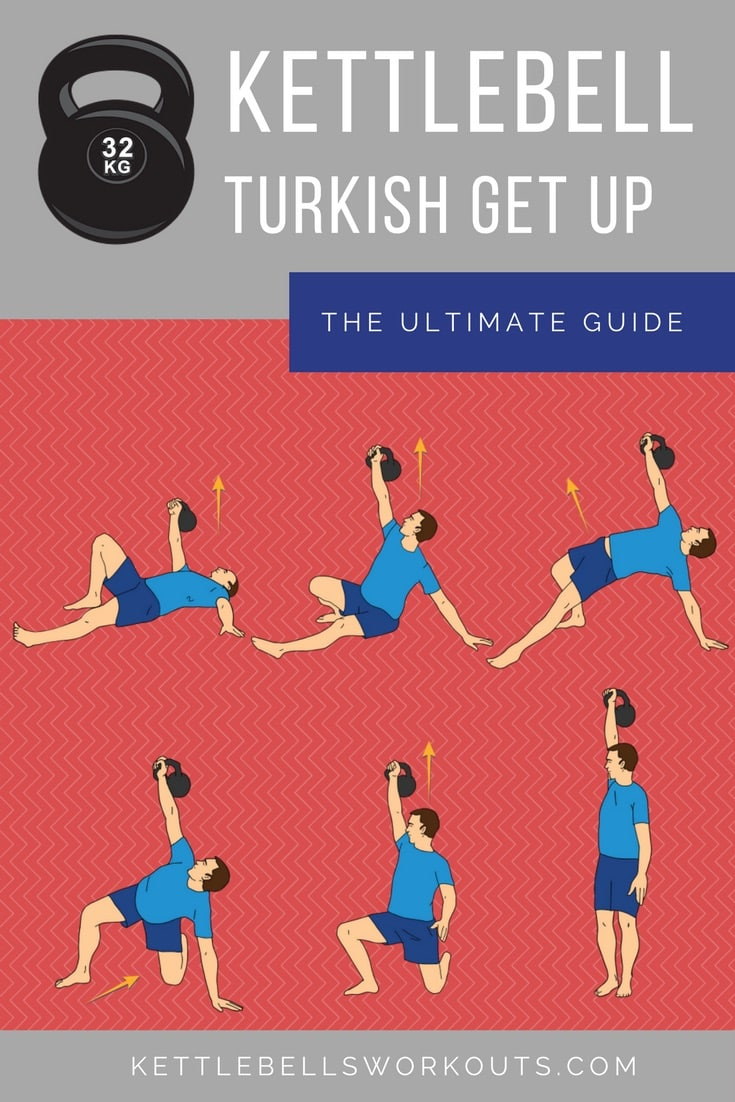 Ultimate Guide to the Kettlebell Turkish Get Up