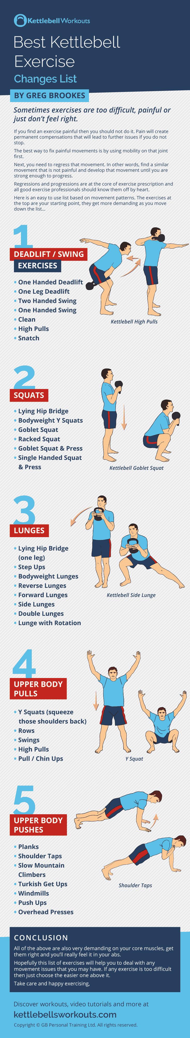 Best Kettlebell Exercise Changes List