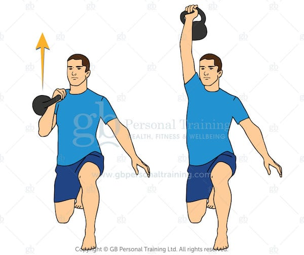 kettlebell half kneeling press exercise