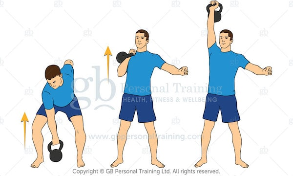 Kettlebell Clean and Press for Strength