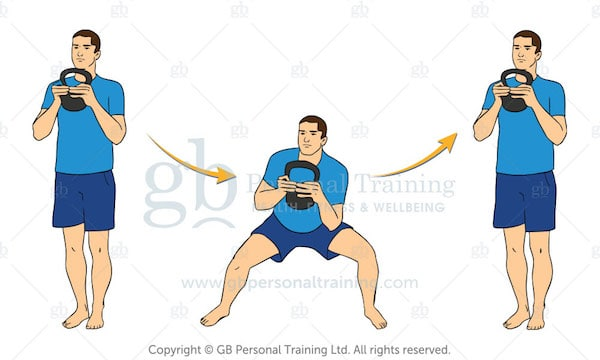 kettlebell bob and weave exercise