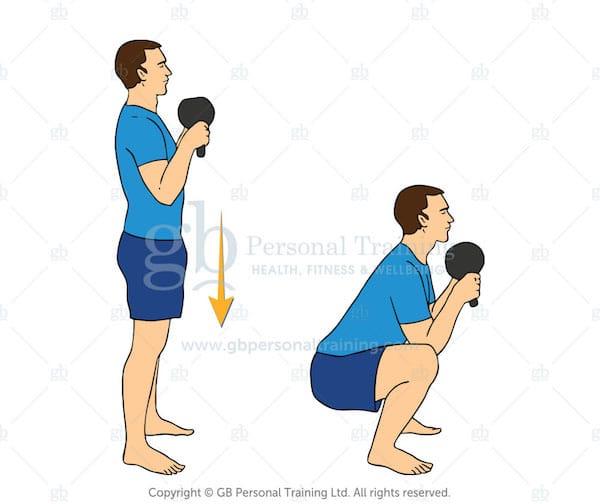 Kettlebell Goblet Squat Exercise for Seniors