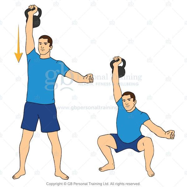 kettlebell overhead squat an advanced kettlebell exercise