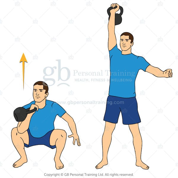 kettlebell thruster exercise