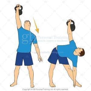 10 Best Kettlebell Shoulder Exercises