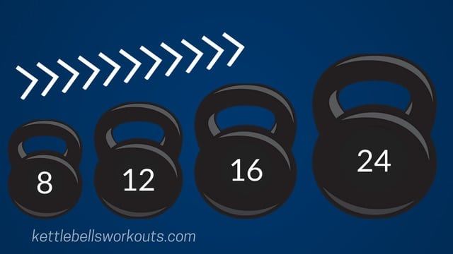 what kettlebell weight for the kettlebell clean