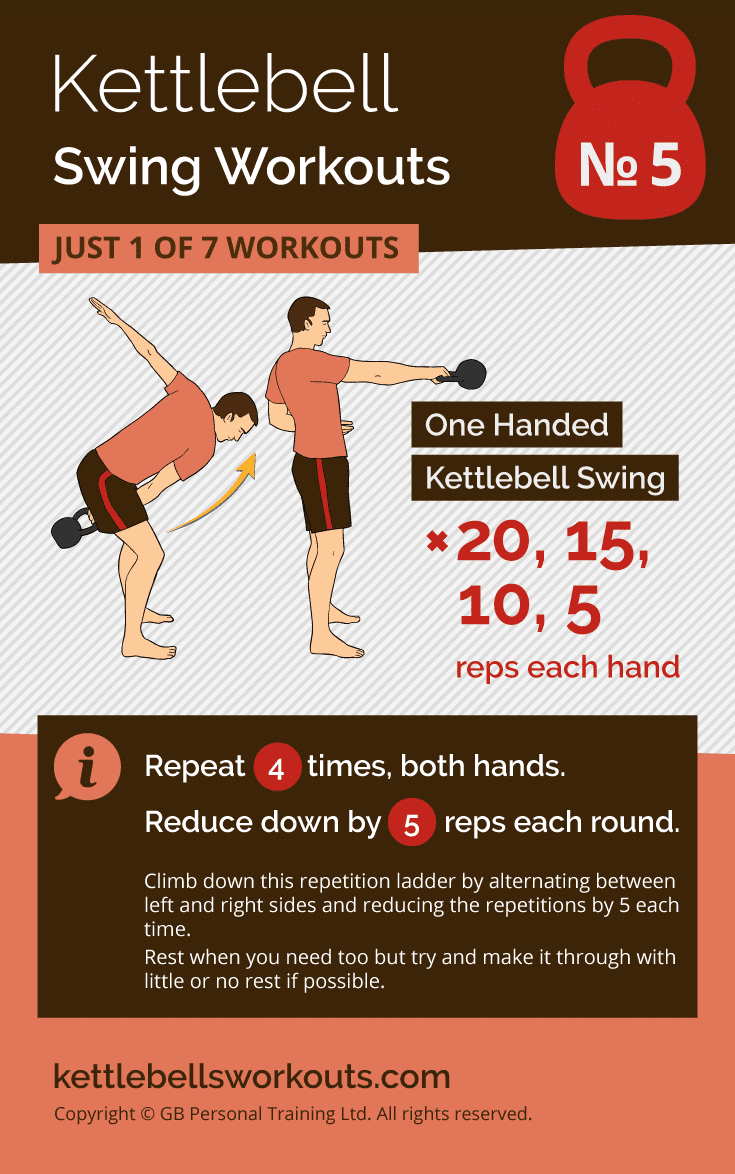 Kettlebell Swing Workout No.5