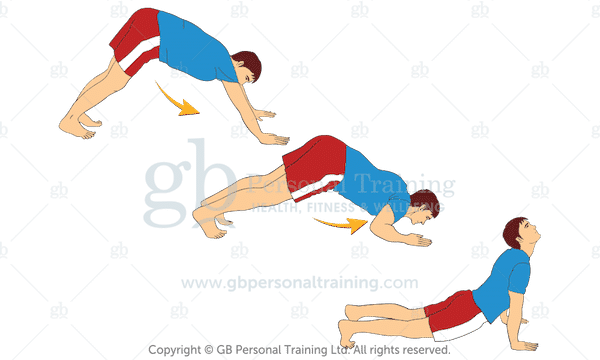Bodyweight Dive Bomber Push Ups Exercise