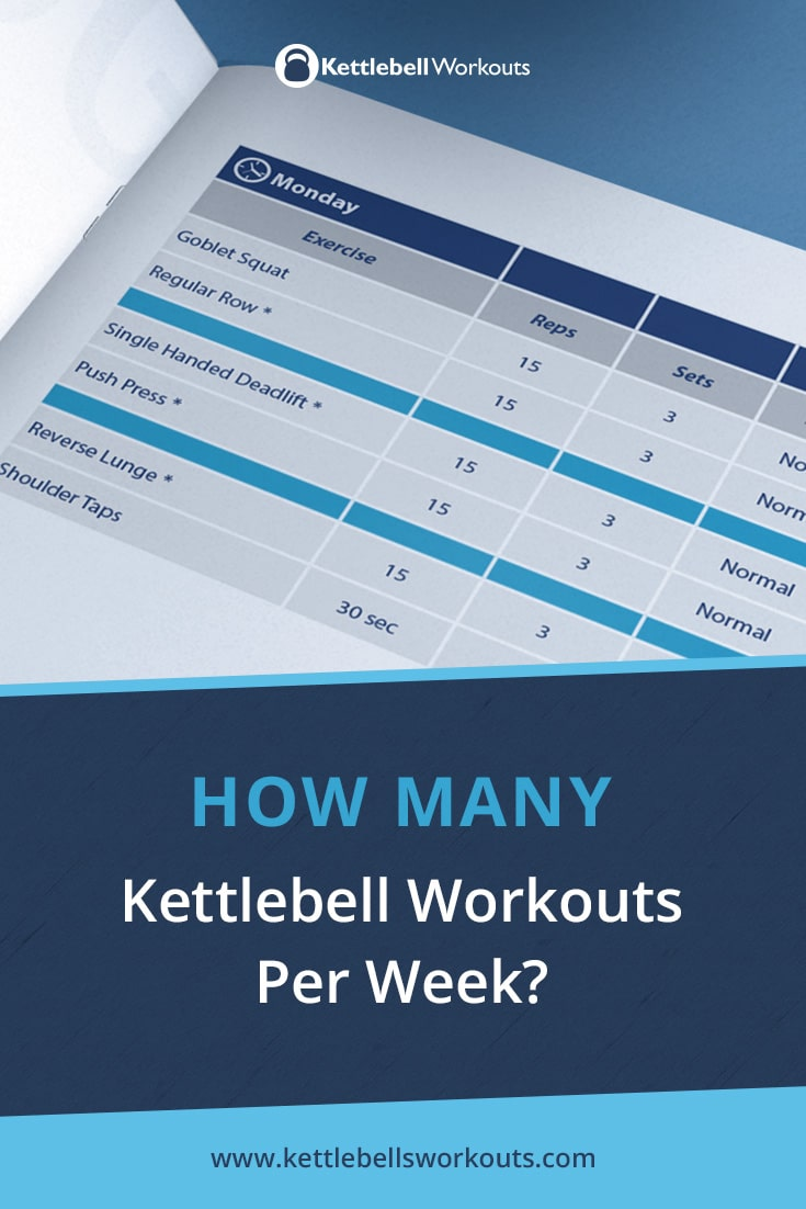 How Many Kettlebell Workouts Per Week