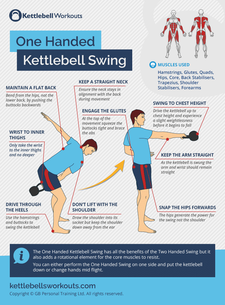 one handed kettlebell swing form