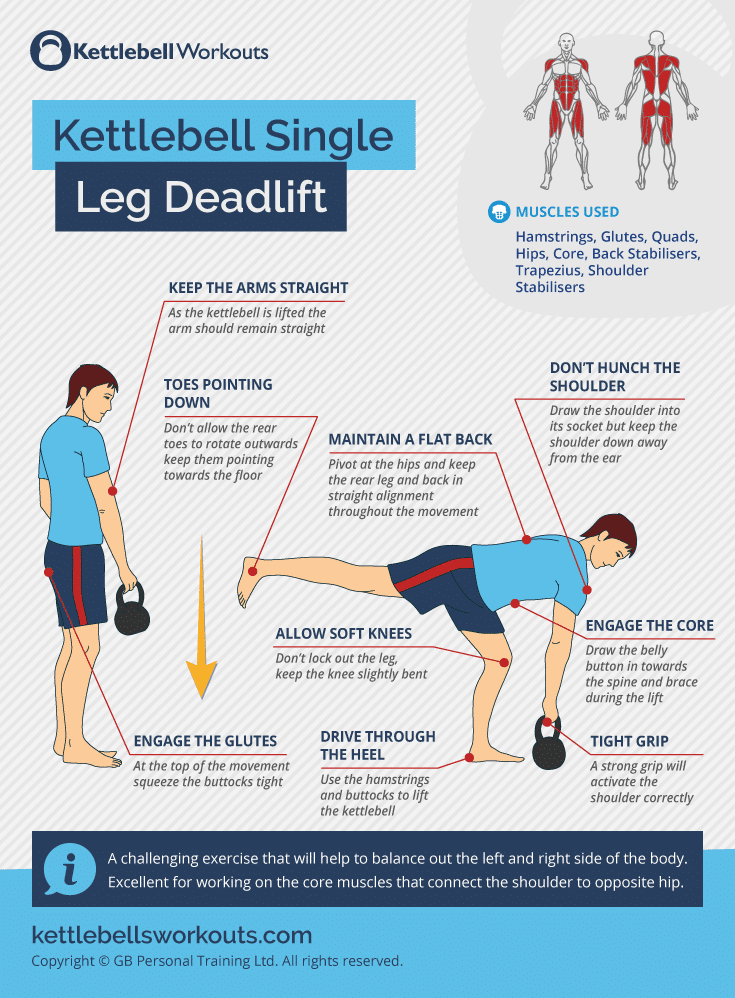 single leg kettlebell deadlift form