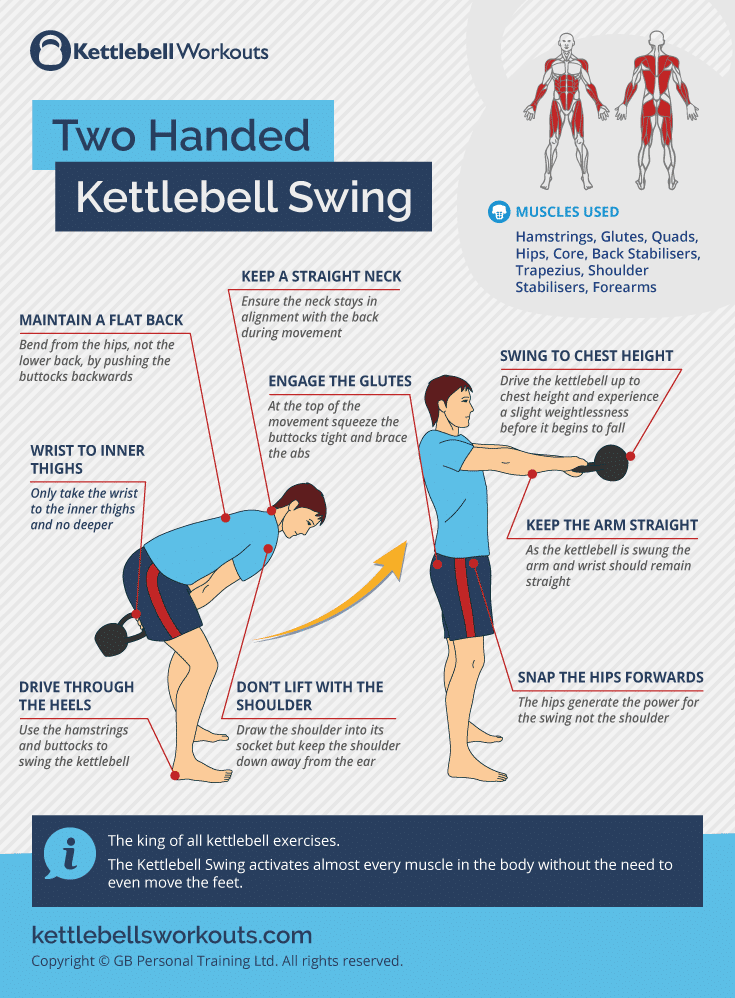 two handed kettlebell swing form