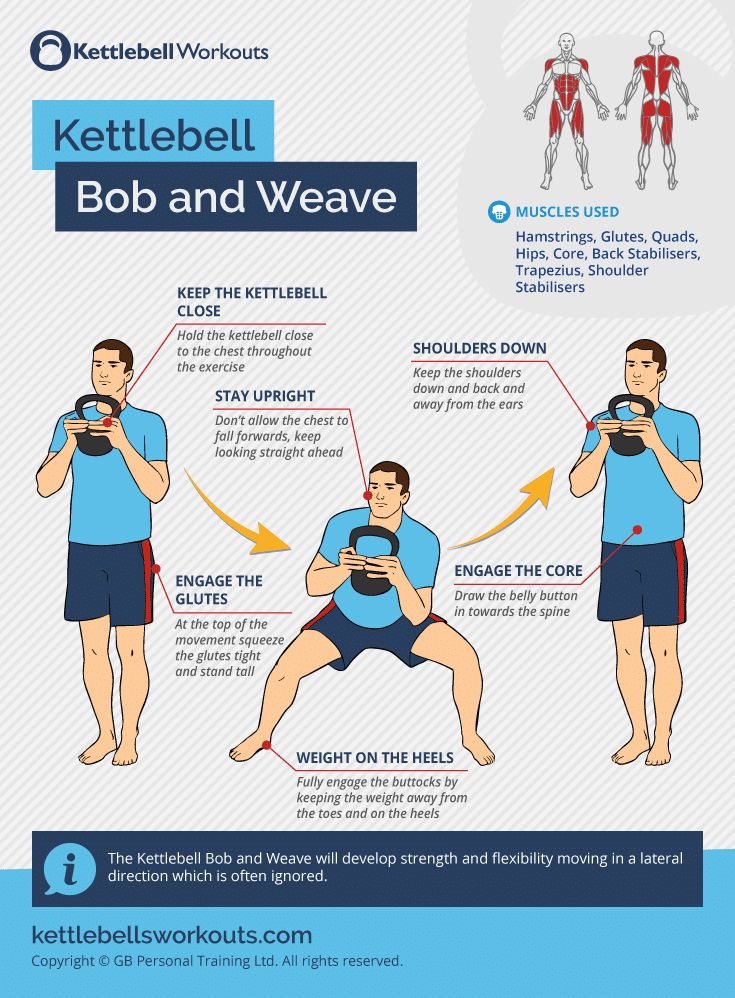 kettlebell bob and weave form