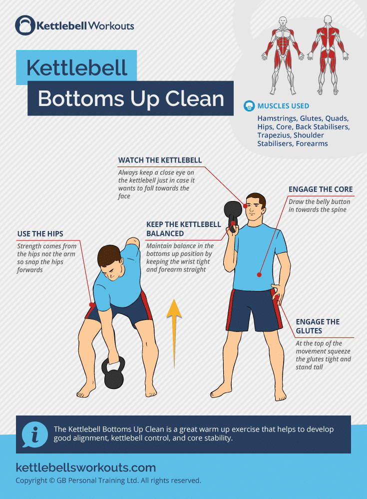 kettlebell bottoms up clean form