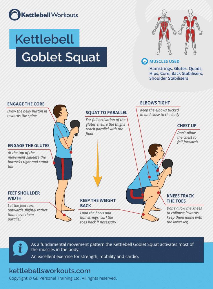 kettlebell goblet squat form