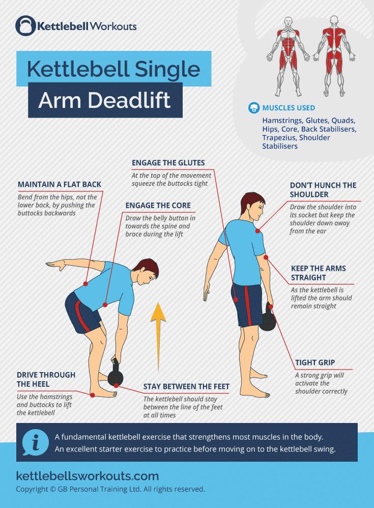 kettlebell single arm deadlift form