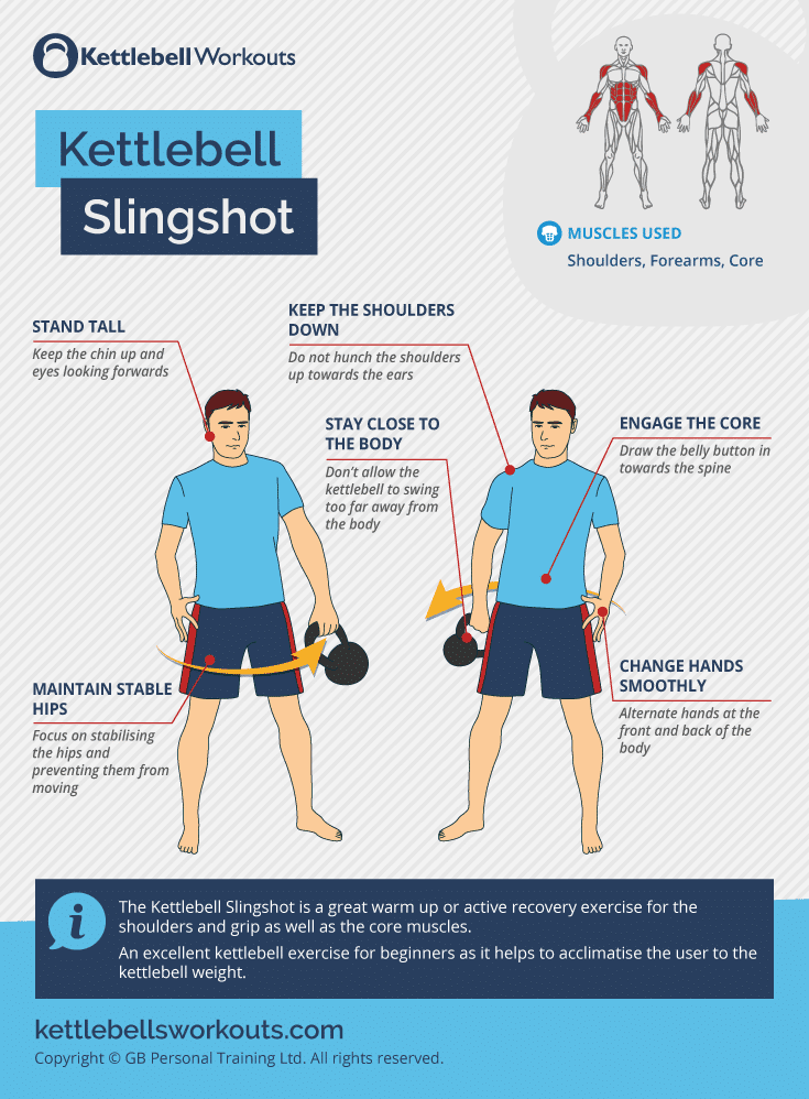 kettlebell slingshot, around the body pass, or around the world exercise.