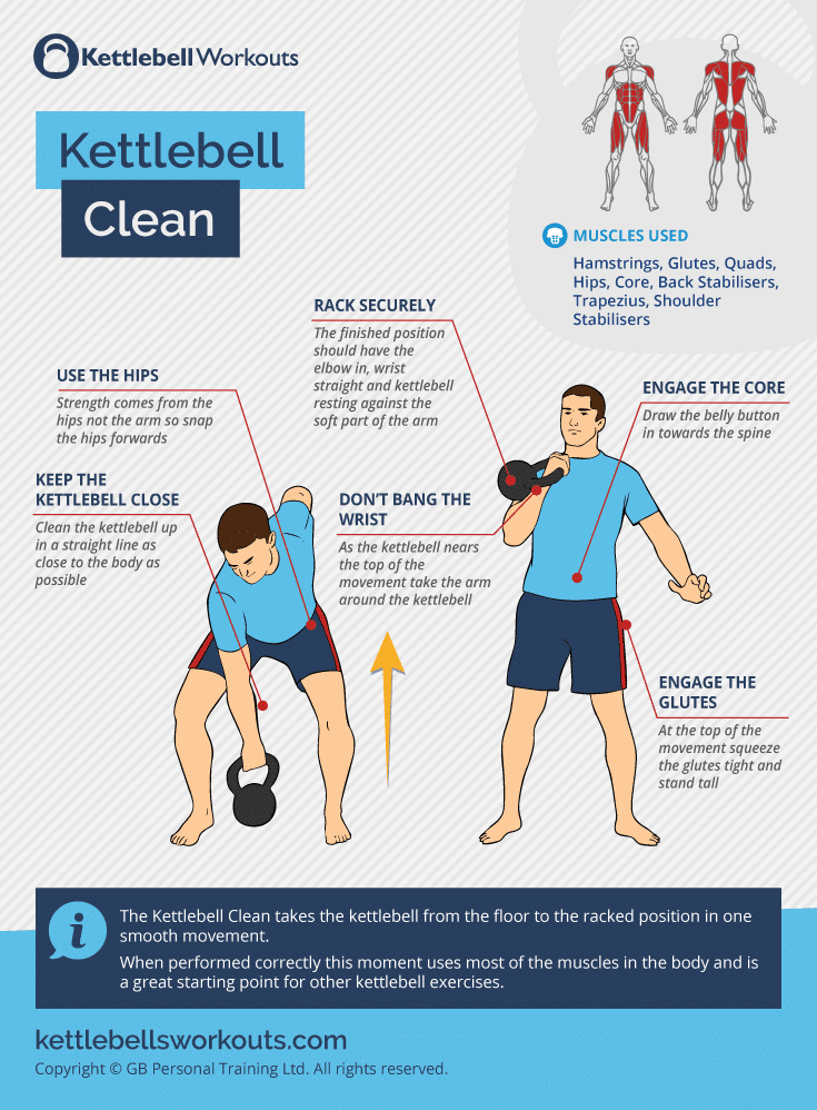 kettlebell clean form