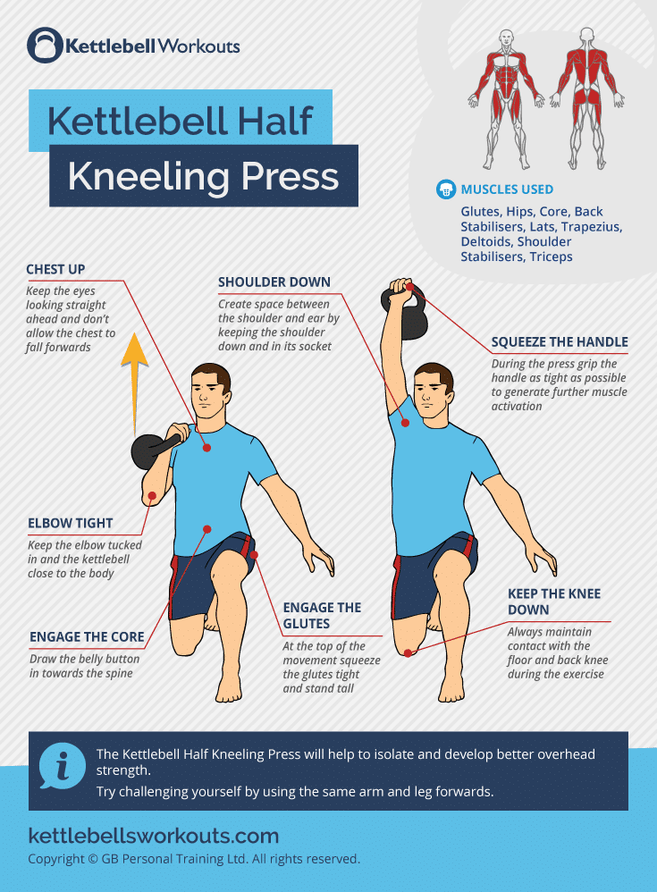 kettlebell half kneeling press form