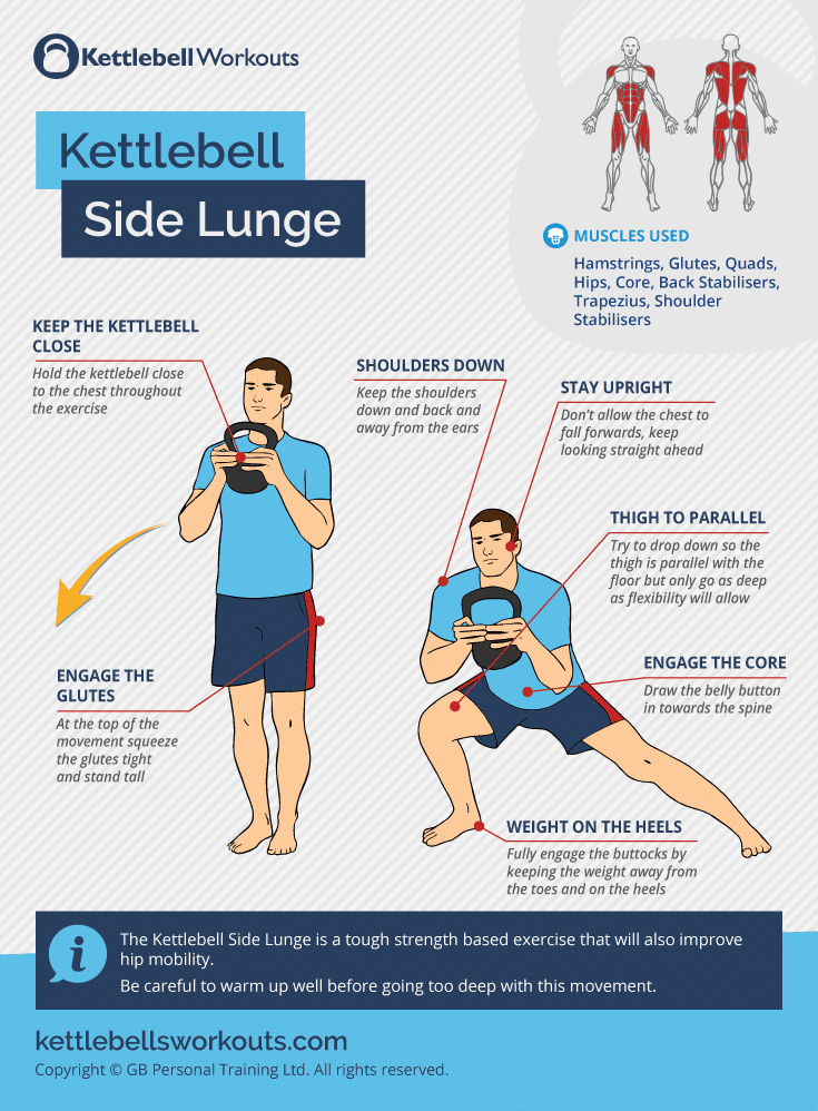 kettlebell side lunge form