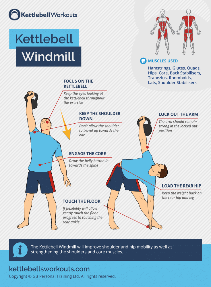 kettlebell windmill form