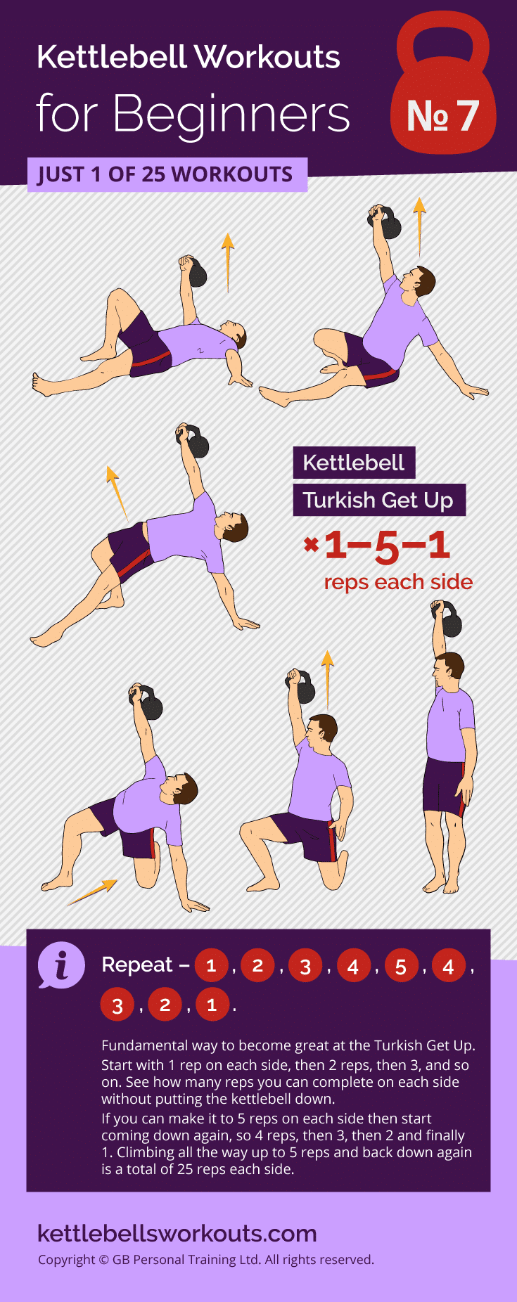 Kettlebell Turkish Get Up Ladder Workout