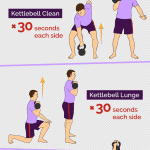 Kettlebell Basic Circuit No. 2