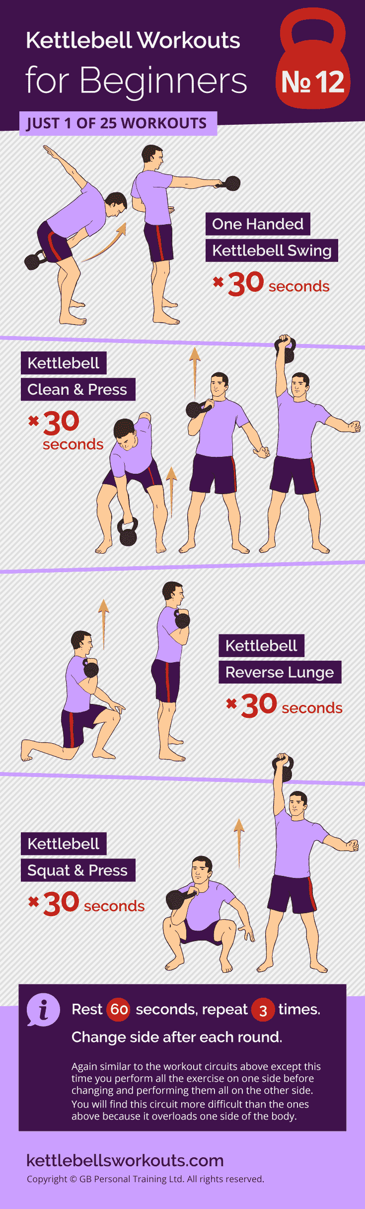 Kettlebell Circuit Overload Workout