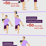 Kettlebell Big Circuit