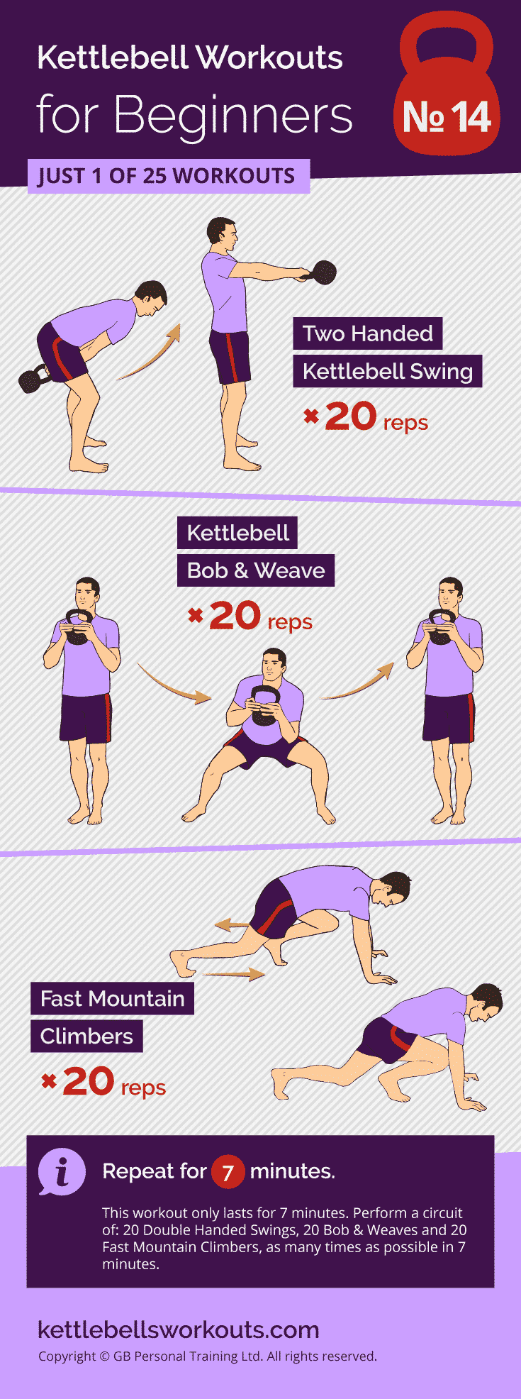 7 Minute Kettlebell Circuit