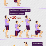 7 Minute Kettlebell Circuit No.2