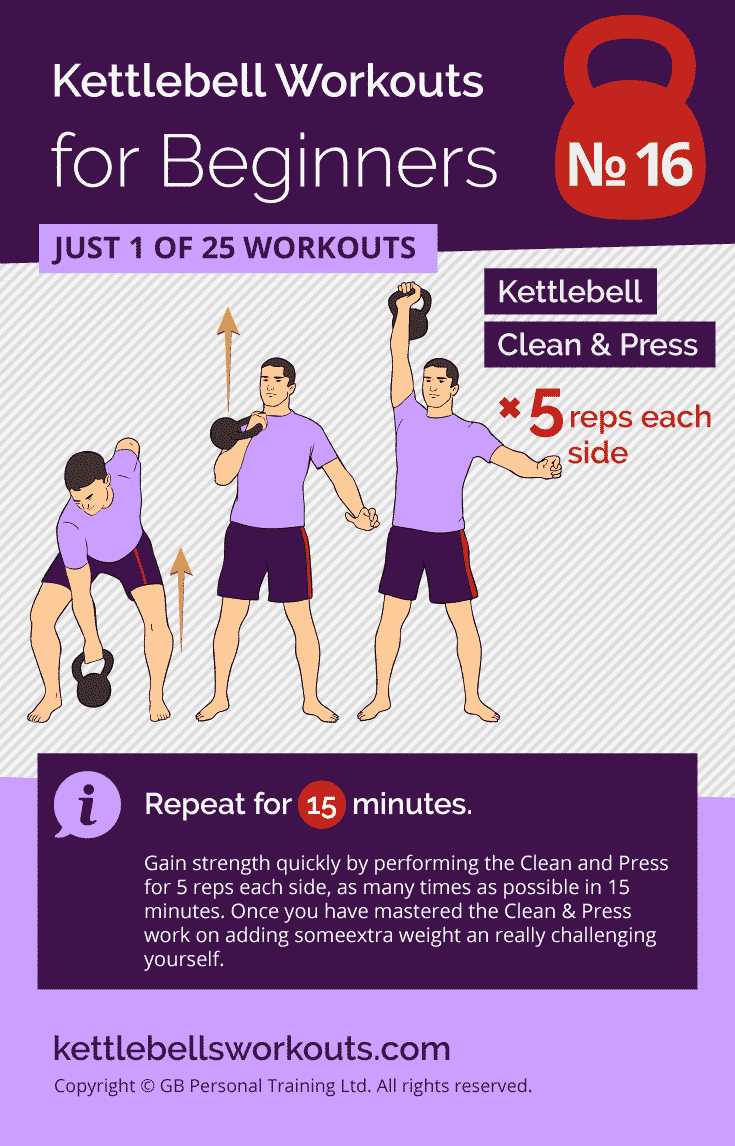 Kettlebell Clean & Press Density Workout