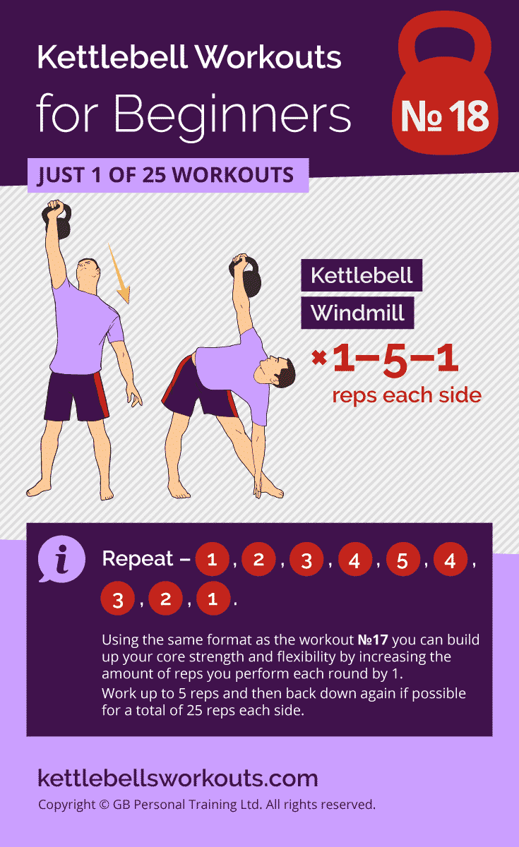 Kettlebell Windmill Ladder