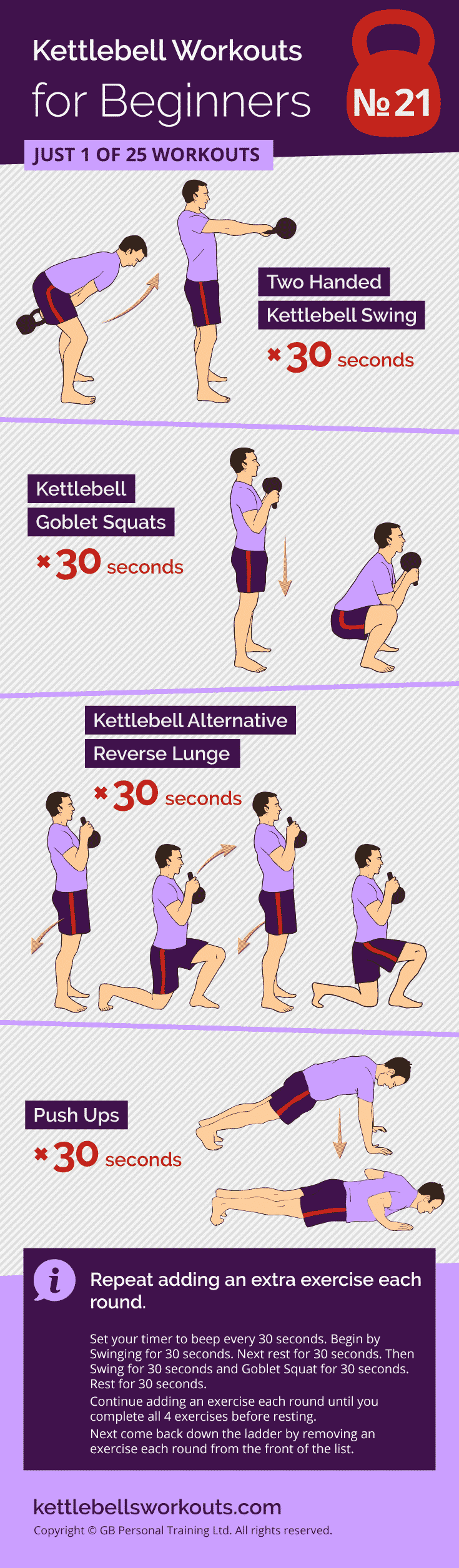 Kettlebell Movement Ladder Workout